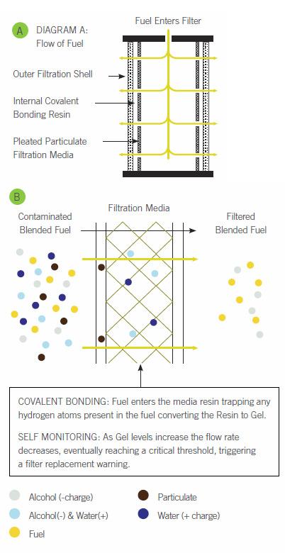 filtrationprocess2